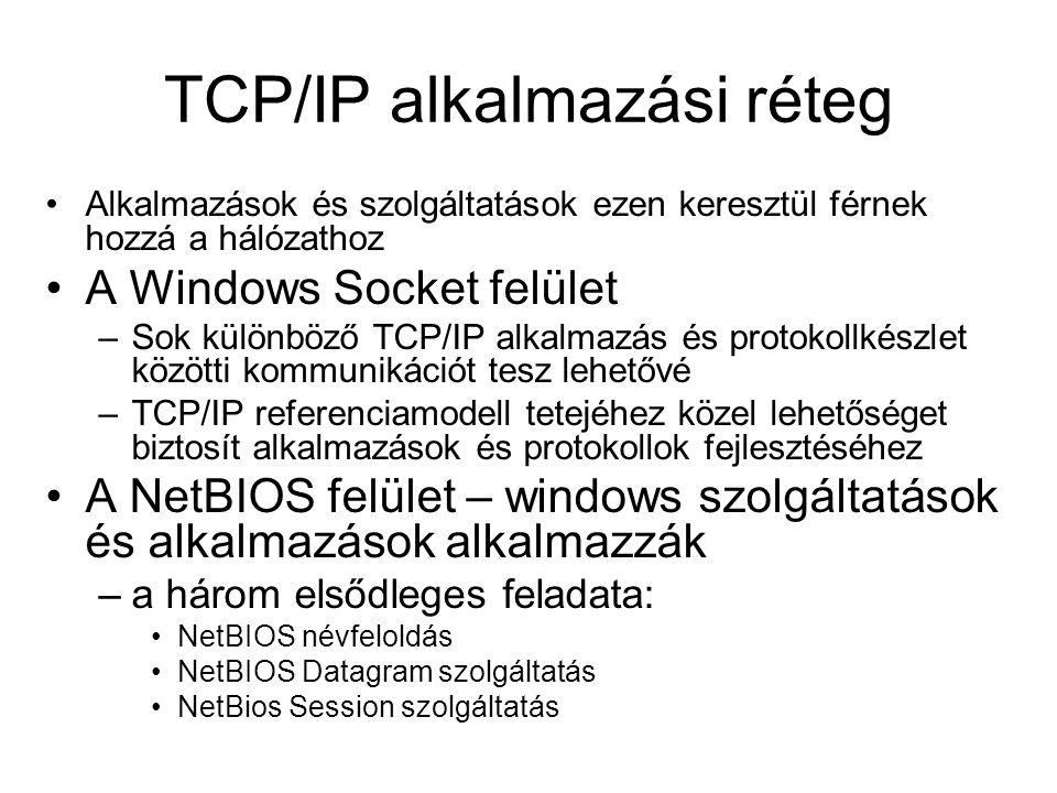 TCP/IP alkalmazási réteg Alkalmazások és szolgáltatások ezen keresztül férnek hozzá a hálózathoz A Windows Socket felület –Sok különböző TCP/IP alkalmazás és protokollkészlet közötti kommunikációt tesz lehetővé –TCP/IP referenciamodell tetejéhez közel lehetőséget biztosít alkalmazások és protokollok fejlesztéséhez A NetBIOS felület – windows szolgáltatások és alkalmazások alkalmazzák –a három elsődleges feladata: NetBIOS névfeloldás NetBIOS Datagram szolgáltatás NetBios Session szolgáltatás