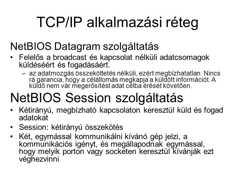 TCP/IP alkalmazási réteg NetBIOS Datagram szolgáltatás Felelős a broadcast és kapcsolat nélküli adatcsomagok küldéséért és fogadásáért.