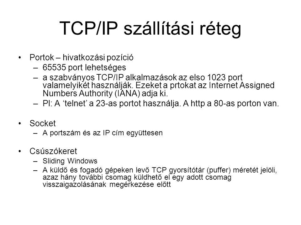 TCP/IP szállítási réteg Portok – hivatkozási pozíció –65535 port lehetséges –a szabványos TCP/IP alkalmazások az elso 1023 port valamelyikét használják.