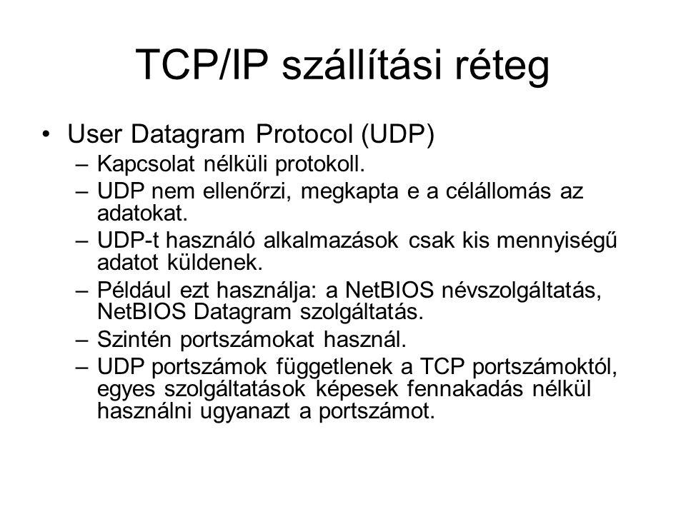TCP/IP szállítási réteg User Datagram Protocol (UDP) –Kapcsolat nélküli protokoll.