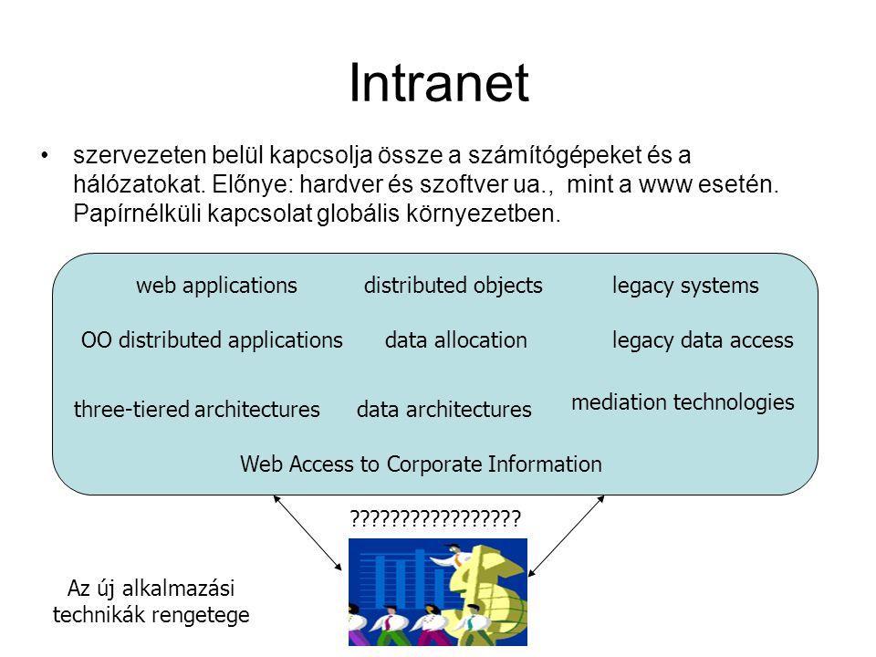 Intranet szervezeten belül kapcsolja össze a számítógépeket és a hálózatokat.