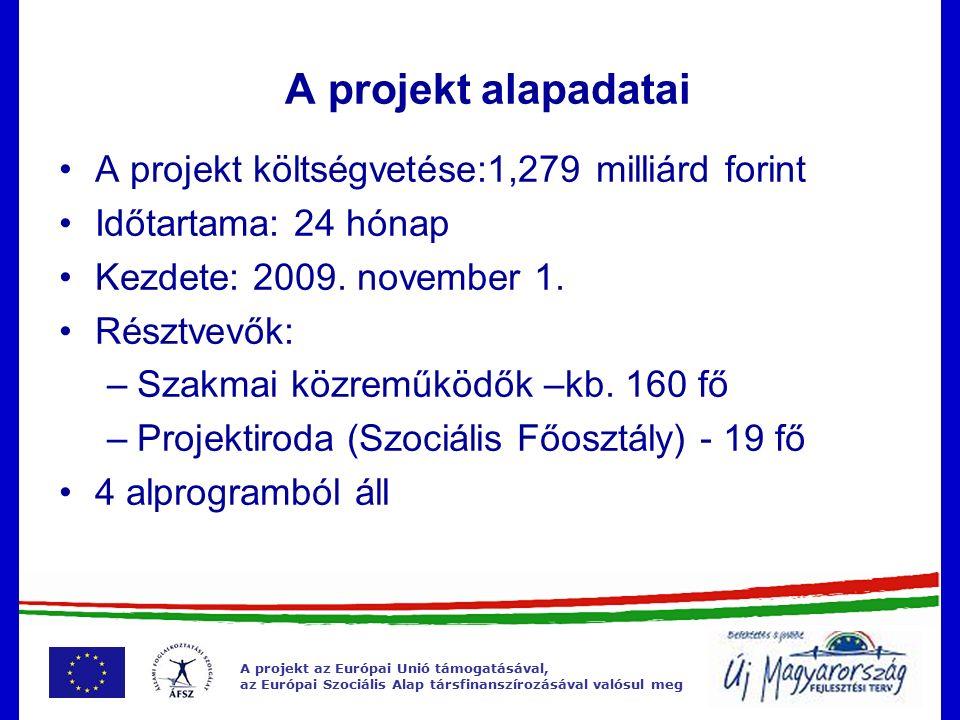 A projekt az Európai Unió támogatásával, az Európai Szociális Alap társfinanszírozásával valósul meg A projekt alapadatai A projekt költségvetése:1,279 milliárd forint Időtartama: 24 hónap Kezdete: 2009.