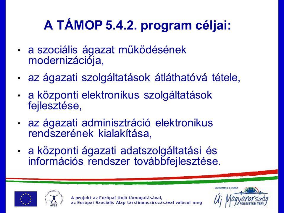 A projekt az Európai Unió támogatásával, az Európai Szociális Alap társfinanszírozásával valósul meg A TÁMOP 5.4.2.