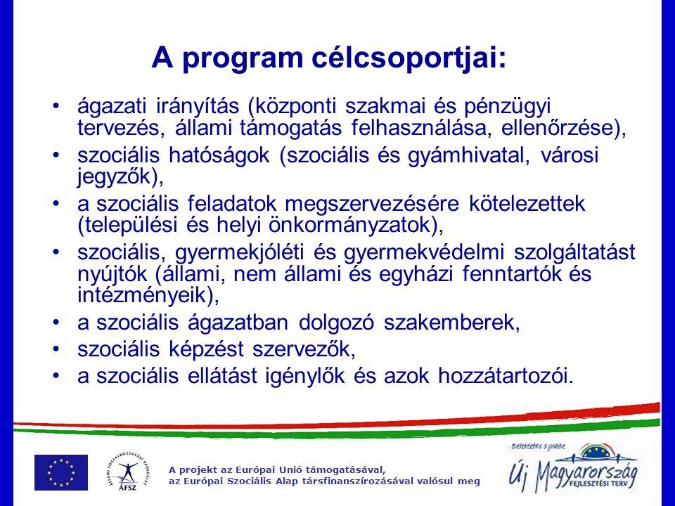 A projekt az Európai Unió támogatásával, az Európai Szociális Alap társfinanszírozásával valósul meg A program célcsoportjai: ágazati irányítás (központi szakmai és pénzügyi tervezés, állami támogatás felhasználása, ellenőrzése), szociális hatóságok (szociális és gyámhivatal, városi jegyzők), a szociális feladatok megszervezésére kötelezettek (települési és helyi önkormányzatok), szociális, gyermekjóléti és gyermekvédelmi szolgáltatást nyújtók (állami, nem állami és egyházi fenntartók és intézményeik), a szociális ágazatban dolgozó szakemberek, szociális képzést szervezők, a szociális ellátást igénylők és azok hozzátartozói.