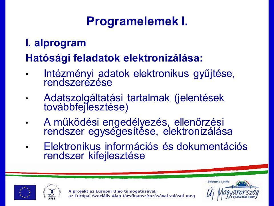 A projekt az Európai Unió támogatásával, az Európai Szociális Alap társfinanszírozásával valósul meg Programelemek I.