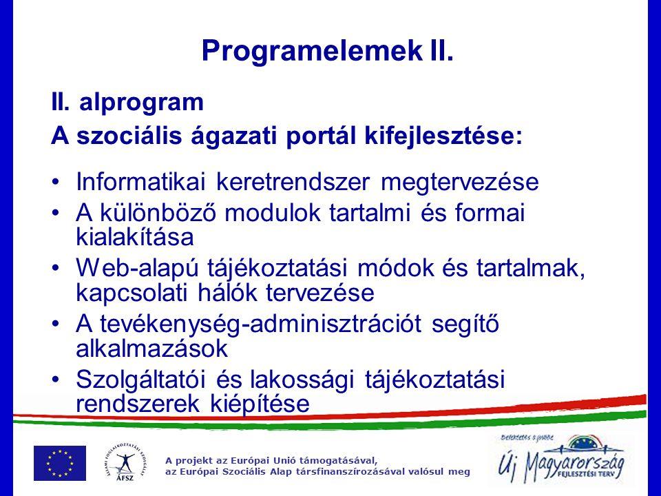 A projekt az Európai Unió támogatásával, az Európai Szociális Alap társfinanszírozásával valósul meg Programelemek II.