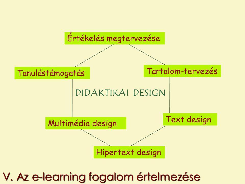 Tartalom-tervezés Text design Hipertext design Multimédia design Tanulástámogatás Értékelés megtervezése DIDAKTIKAI DESIGN V.