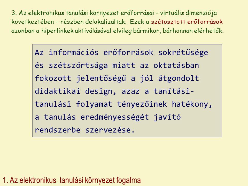1. Az elektronikus tanulási környezet fogalma 3.