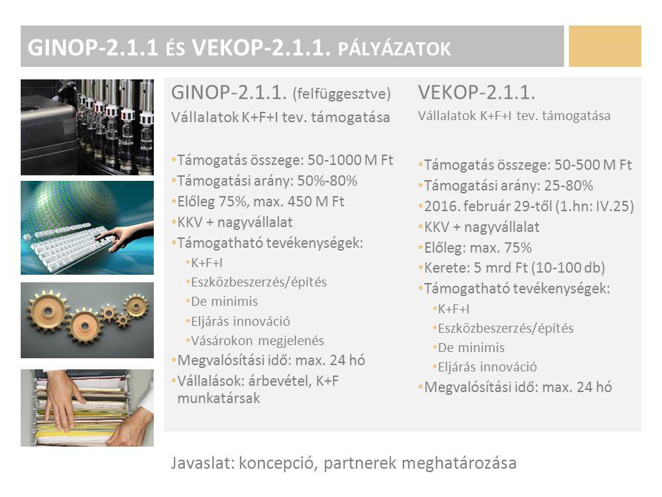 GINOP-2.1.7 – PROTOTÍPUS FEJLESZTÉS P ROTOTÍPUS, TERMÉK -, TECHNOLÓGIA - ÉS SZOLGÁLTATÁSFEJLESZTÉS Támogatás összege: 10 - 130 millió Ft Támogatási arány: kb.