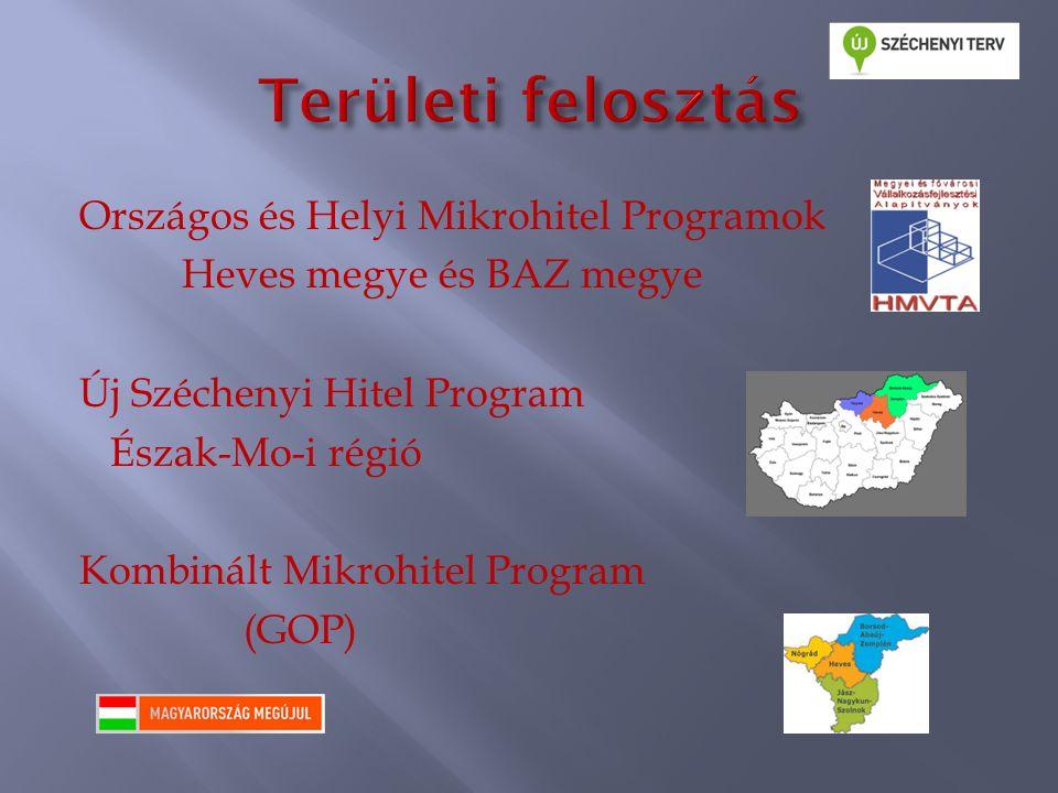 Országos és Helyi Mikrohitel Programok Heves megye és BAZ megye Új Széchenyi Hitel Program Észak-Mo-i régió Kombinált Mikrohitel Program (GOP)