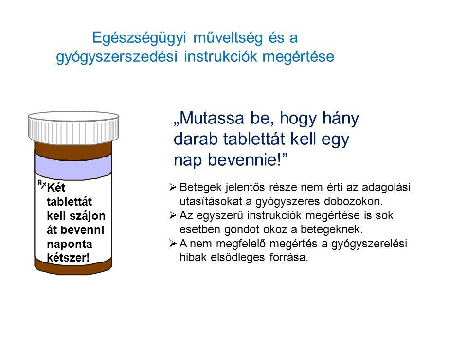 EGÉSZSÉGÜGYI MŰVELTSÉG ÉS A GYÓGYSZERSZEDÉSI INSTRUKCIÓK MEGÉRTÉSE Két tablettát kell szájon át bevenni naponta kétszer.