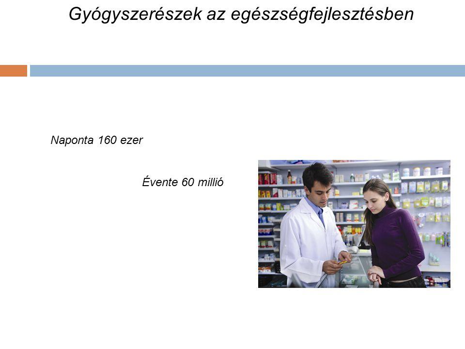 Naponta 160 ezer Évente 60 millió A Gyógyszerészek az egészségfejlesztésben