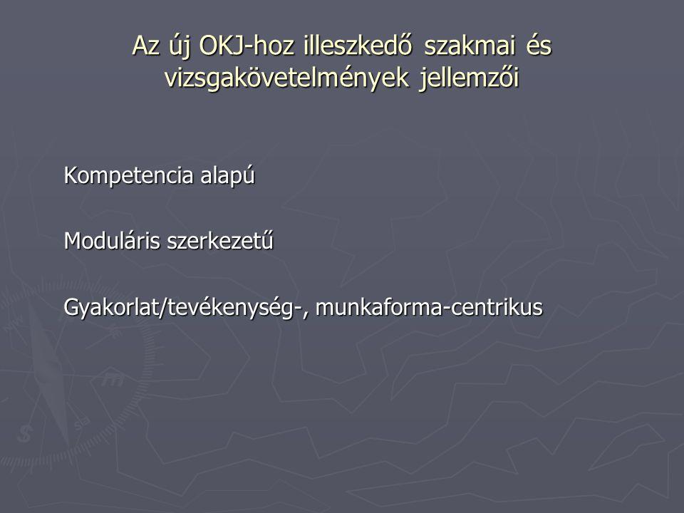 Az új OKJ-hoz illeszkedő szakmai és vizsgakövetelmények jellemzői Kompetencia alapú Moduláris szerkezetű Gyakorlat/tevékenység-, munkaforma-centrikus