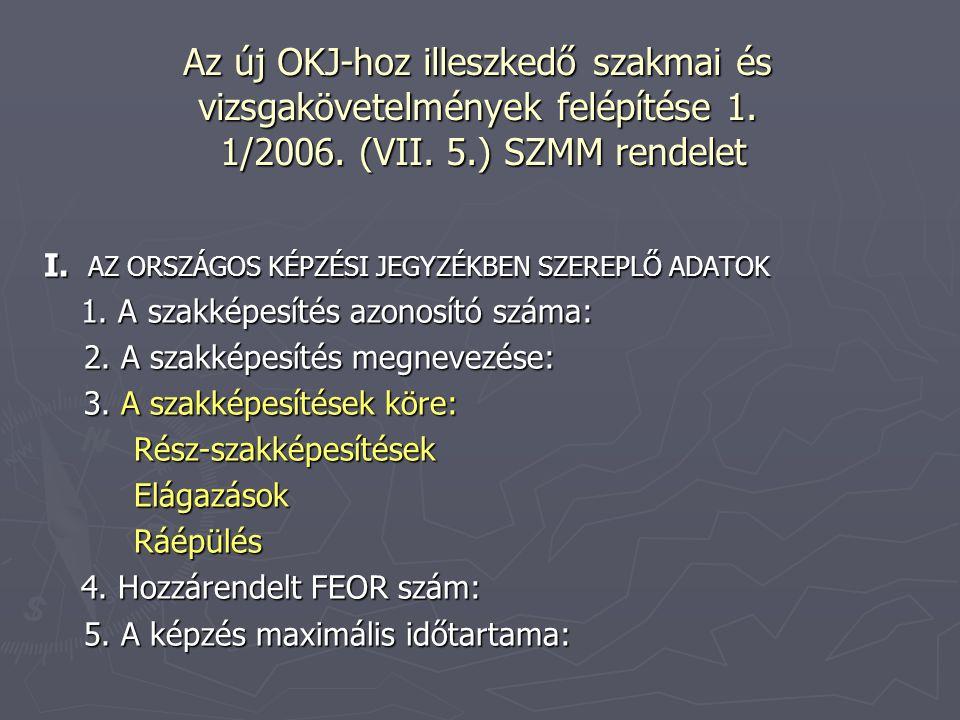 Az új OKJ-hoz illeszkedő szakmai és vizsgakövetelmények felépítése 1. 1/2006. (VII. 5.) SZMM rendelet I. AZ ORSZÁGOS KÉPZÉSI JEGYZÉKBEN SZEREPLŐ ADATO