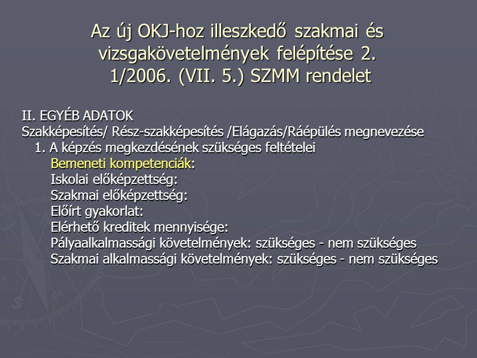 Az új OKJ-hoz illeszkedő szakmai és vizsgakövetelmények felépítése 2. 1/2006. (VII. 5.) SZMM rendelet II. EGYÉB ADATOK Szakképesítés/ Rész-szakképesít