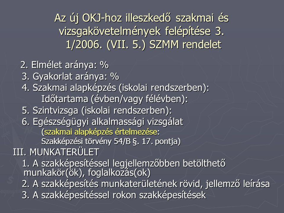 Az új OKJ-hoz illeszkedő szakmai és vizsgakövetelmények felépítése 3. 1/2006. (VII. 5.) SZMM rendelet 2. Elmélet aránya: % 2. Elmélet aránya: % 3. Gya