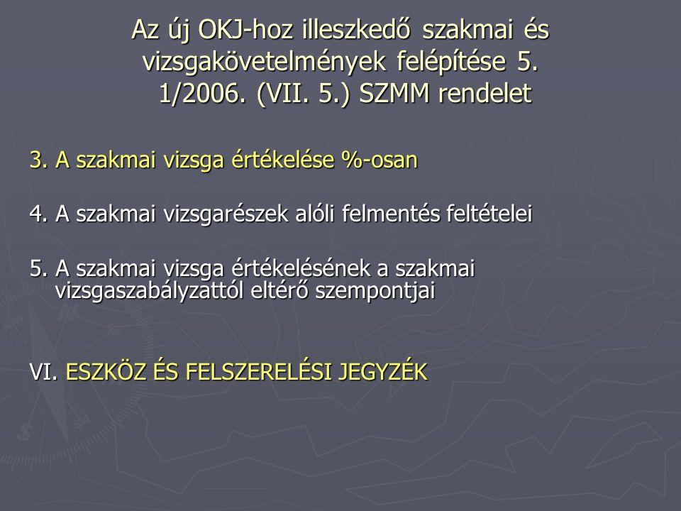 Az új OKJ-hoz illeszkedő szakmai és vizsgakövetelmények felépítése 5. 1/2006. (VII. 5.) SZMM rendelet 3. A szakmai vizsga értékelése %-osan 4. A szakm