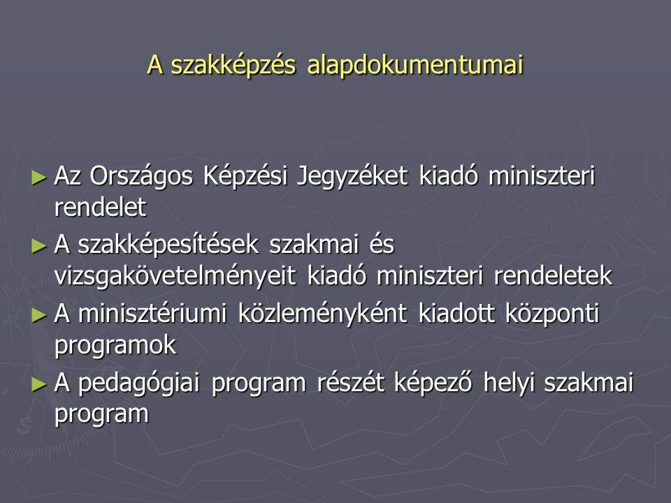 A szakképzés alapdokumentumai ► Az Országos Képzési Jegyzéket kiadó miniszteri rendelet ► A szakképesítések szakmai és vizsgakövetelményeit kiadó mini
