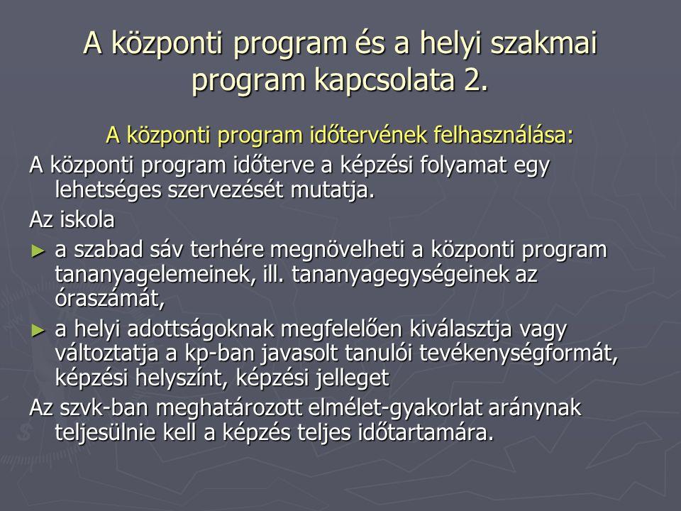 A központi program és a helyi szakmai program kapcsolata 2. A központi program időtervének felhasználása: A központi program időterve a képzési folyam