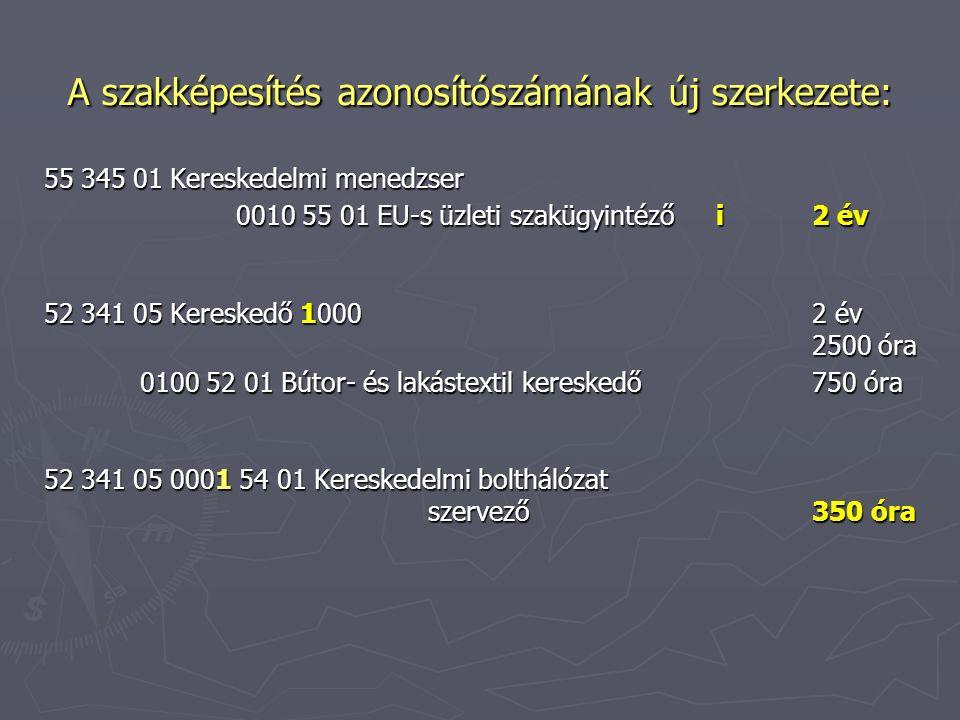 A szakképesítés azonosítószámának új szerkezete: 55 345 01 Kereskedelmi menedzser 0010 55 01 EU-s üzleti szakügyintézői 2 év 52 341 05 Kereskedő 1000 2 év 2500 óra 0100 52 01 Bútor- és lakástextil kereskedő750 óra 52 341 05 0001 54 01 Kereskedelmi bolthálózat szervező350 óra