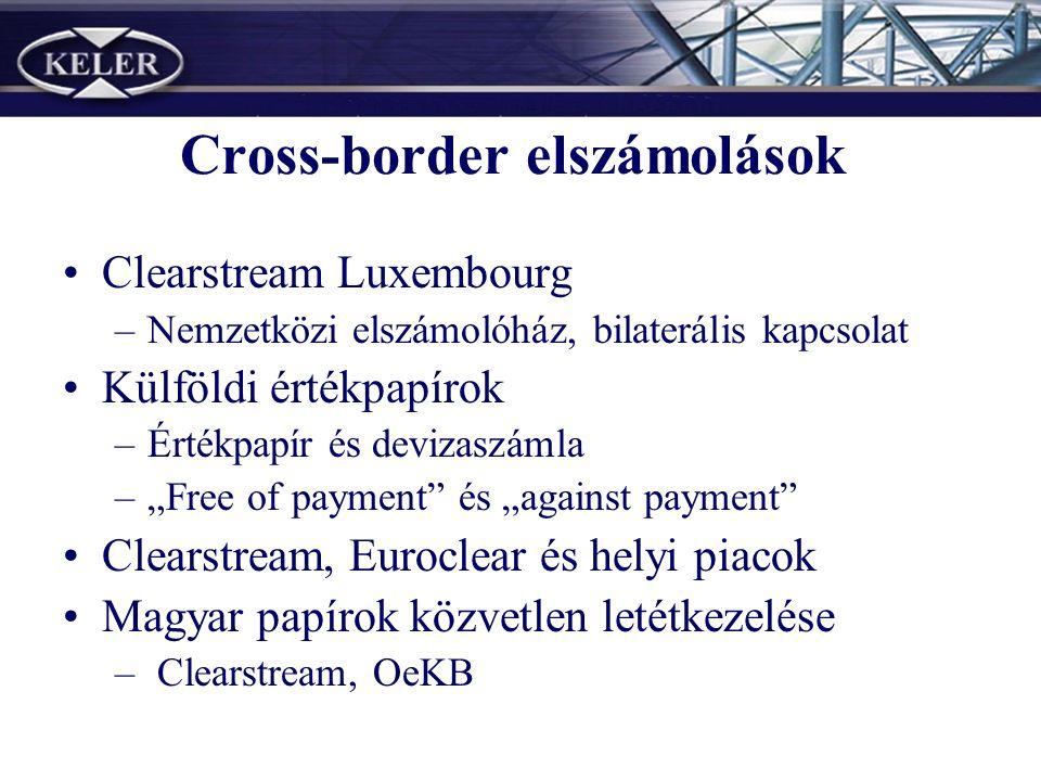"""Cross-border elszámolások Clearstream Luxembourg –Nemzetközi elszámolóház, bilaterális kapcsolat Külföldi értékpapírok –Értékpapír és devizaszámla –""""Free of payment és """"against payment Clearstream, Euroclear és helyi piacok Magyar papírok közvetlen letétkezelése – Clearstream, OeKB"""