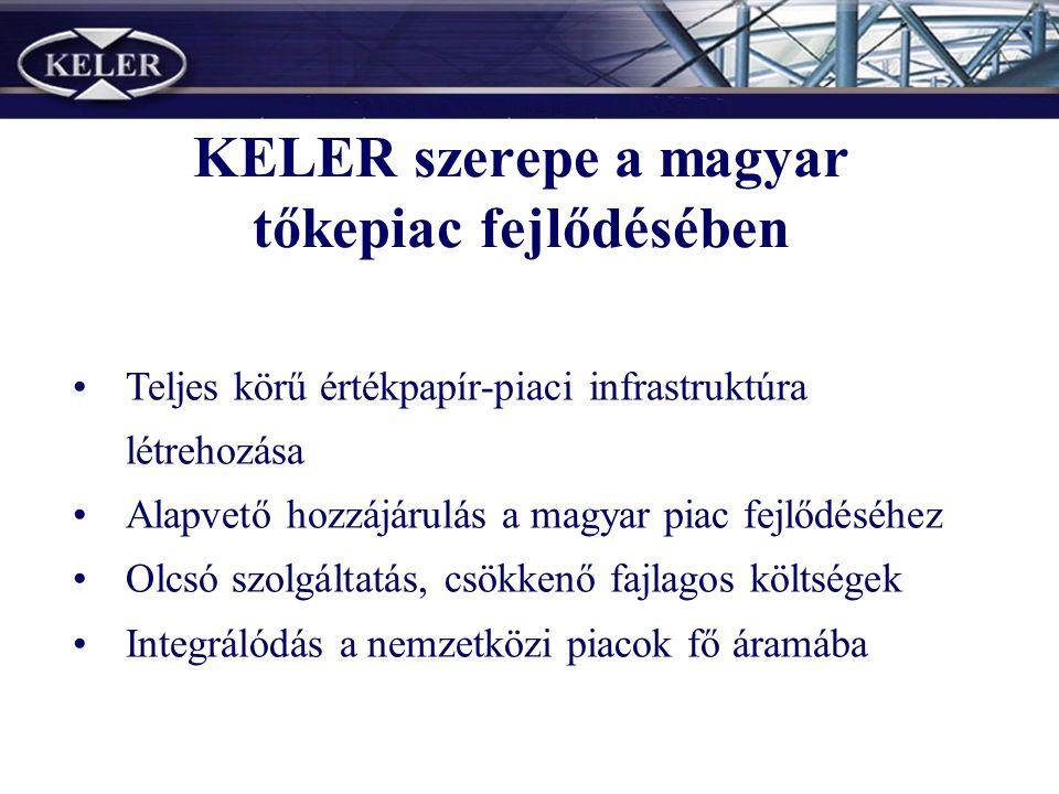 KELER szerepe a magyar tőkepiac fejlődésében Teljes körű értékpapír-piaci infrastruktúra létrehozása Alapvető hozzájárulás a magyar piac fejlődéséhez Olcsó szolgáltatás, csökkenő fajlagos költségek Integrálódás a nemzetközi piacok fő áramába