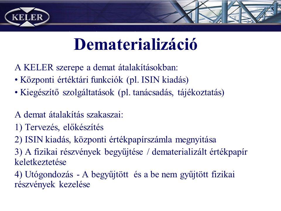 Dematerializáció A KELER szerepe a demat átalakításokban: Központi értéktári funkciók (pl.