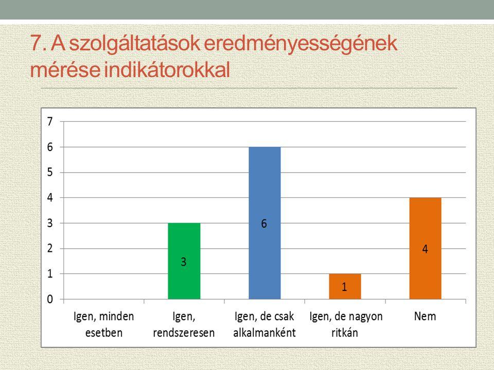 7. A szolgáltatások eredményességének mérése indikátorokkal