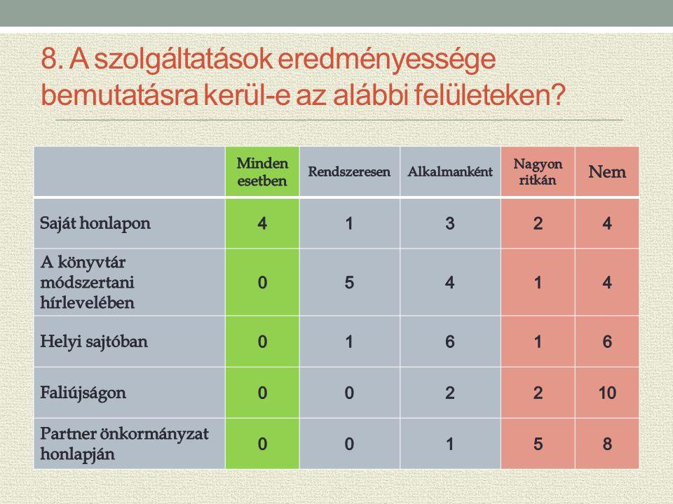 8. A szolgáltatások eredményessége bemutatásra kerül-e az alábbi felületeken