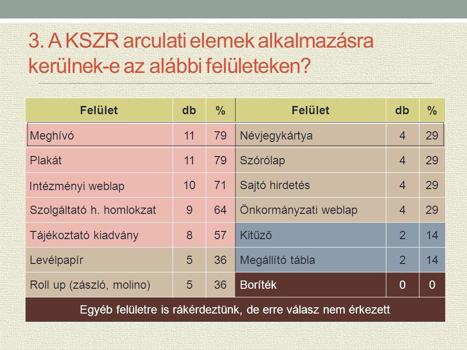3. A KSZR arculati elemek alkalmazásra kerülnek-e az alábbi felületeken.