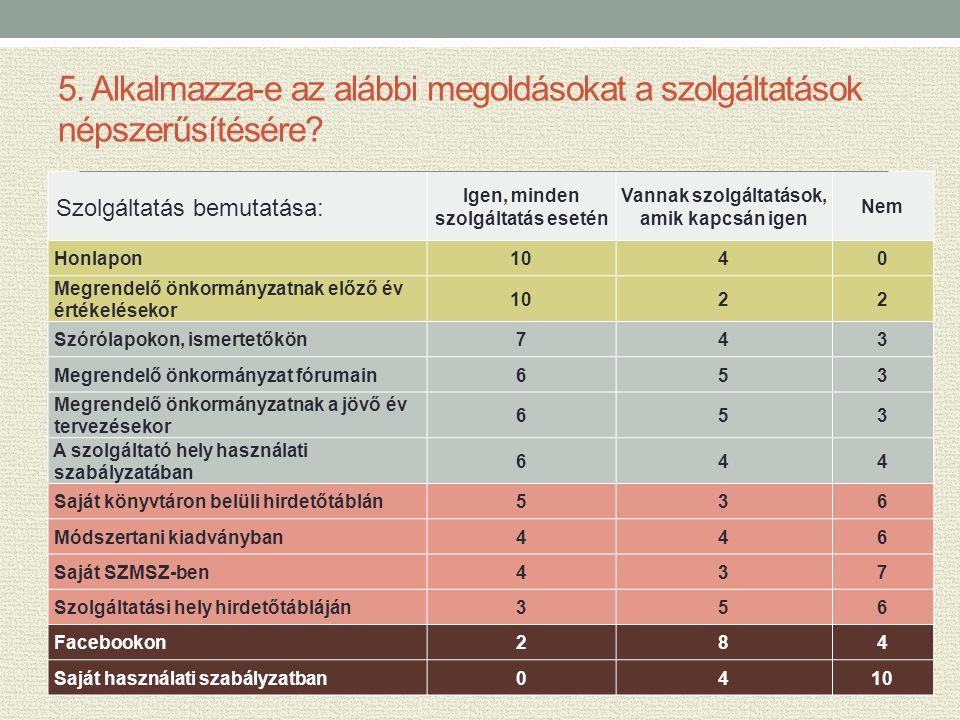 5. Alkalmazza-e az alábbi megoldásokat a szolgáltatások népszerűsítésére.