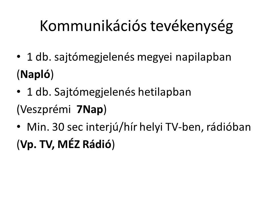 Kommunikációs tevékenység 1 db. sajtómegjelenés megyei napilapban (Napló) 1 db. Sajtómegjelenés hetilapban (Veszprémi 7Nap) Min. 30 sec interjú/hír he