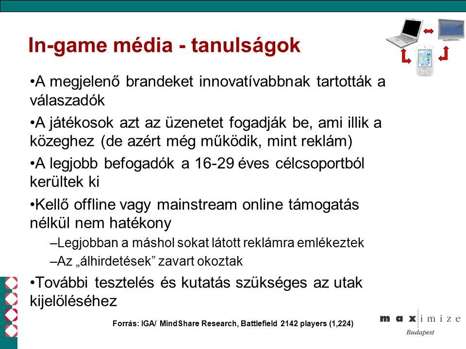 """In-game média - tanulságok A megjelenő brandeket innovatívabbnak tartották a válaszadók A játékosok azt az üzenetet fogadják be, ami illik a közeghez (de azért még működik, mint reklám) A legjobb befogadók a 16-29 éves célcsoportból kerültek ki Kellő offline vagy mainstream online támogatás nélkül nem hatékony –Legjobban a máshol sokat látott reklámra emlékeztek –Az """"álhirdetések zavart okoztak További tesztelés és kutatás szükséges az utak kijelöléséhez Forrás: IGA/ MindShare Research, Battlefield 2142 players (1,224)"""