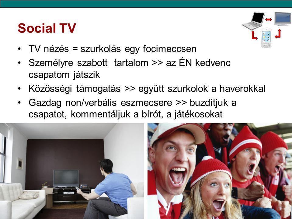 Social TV TV nézés = szurkolás egy focimeccsen Személyre szabott tartalom >> az ÉN kedvenc csapatom játszik Közösségi támogatás >> együtt szurkolok a haverokkal Gazdag non/verbális eszmecsere >> buzdítjuk a csapatot, kommentáljuk a bírót, a játékosokat