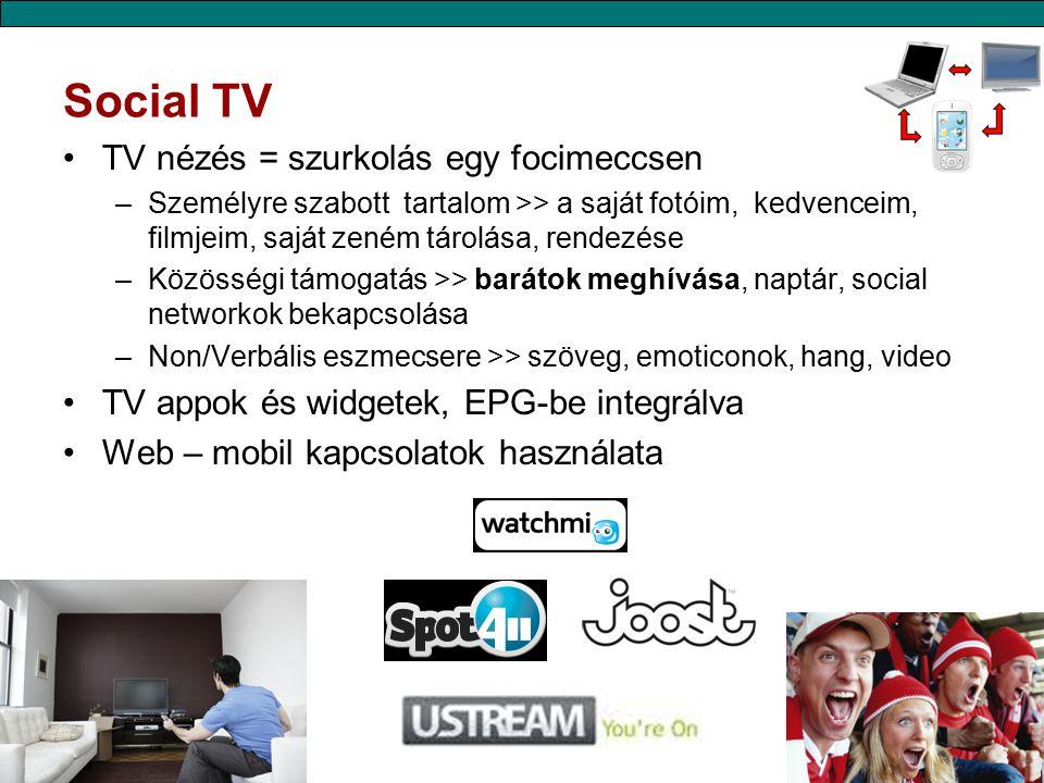 Social TV TV nézés = szurkolás egy focimeccsen –Személyre szabott tartalom >> a saját fotóim, kedvenceim, filmjeim, saját zeném tárolása, rendezése –K