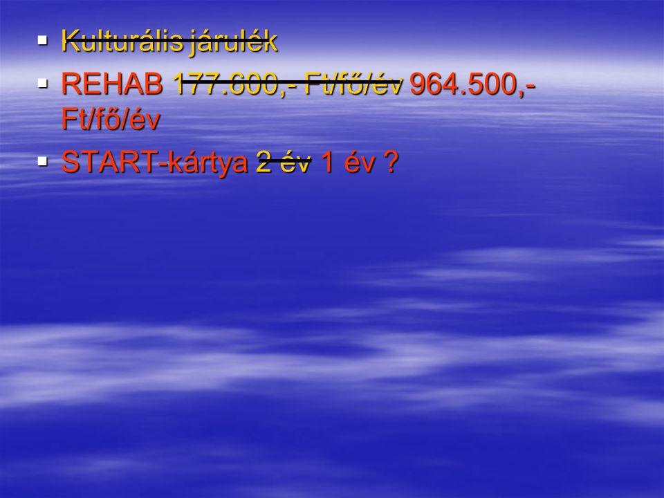  Kulturális járulék  REHAB 177.600,- Ft/fő/év 964.500,- Ft/fő/év  START-kártya 2 év 1 év