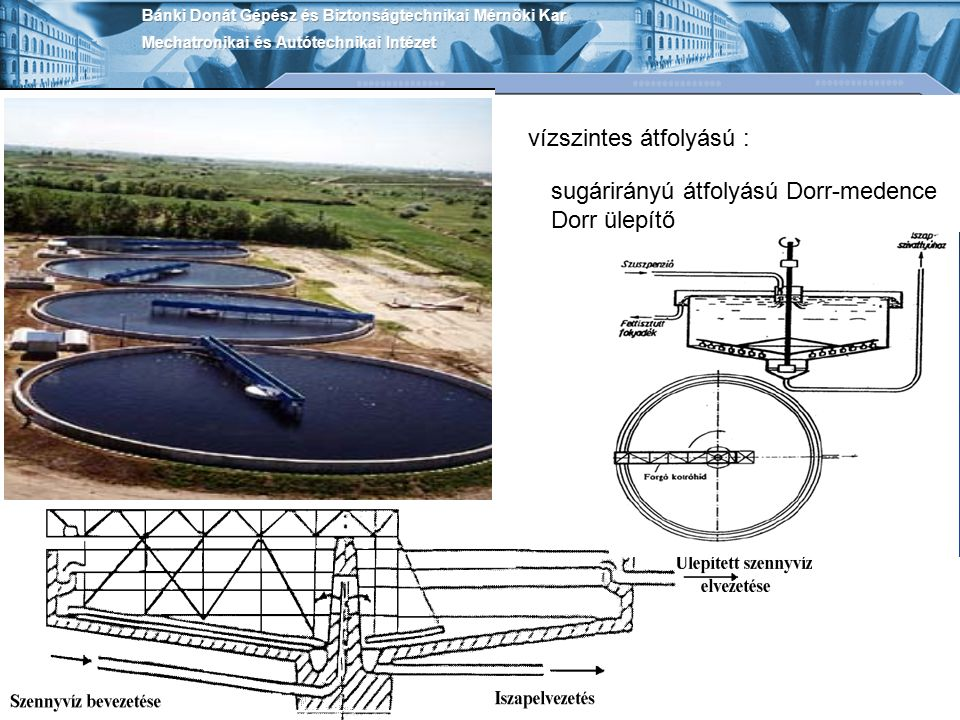 vízszintes átfolyású : sugárirányú átfolyású Dorr-medence Dorr ülepítő