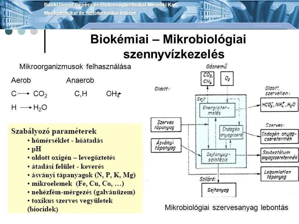 Mikrobiológiai szervesanyag lebontás Biokémiai – Mikrobiológiai szennyvízkezelés Mikroorganizmusok felhasználása Aerob Anaerob C CO 2 C,H CH 4 H H 2 O