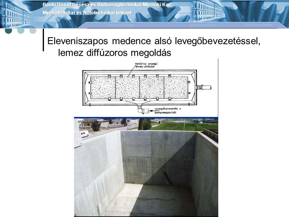 Eleveniszapos medence alsó levegőbevezetéssel, lemez diffúzoros megoldás