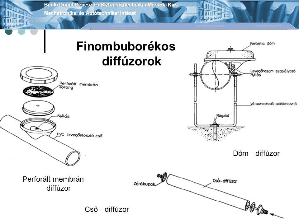 Finombuborékos diffúzorok Perforált membrán diffúzor Cső - diffúzor Dóm - diffúzor