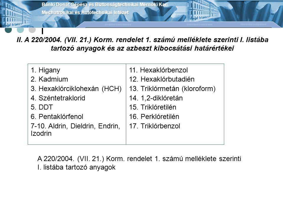 II. A 220/2004. (VII. 21.) Korm. rendelet 1. számú melléklete szerinti I.