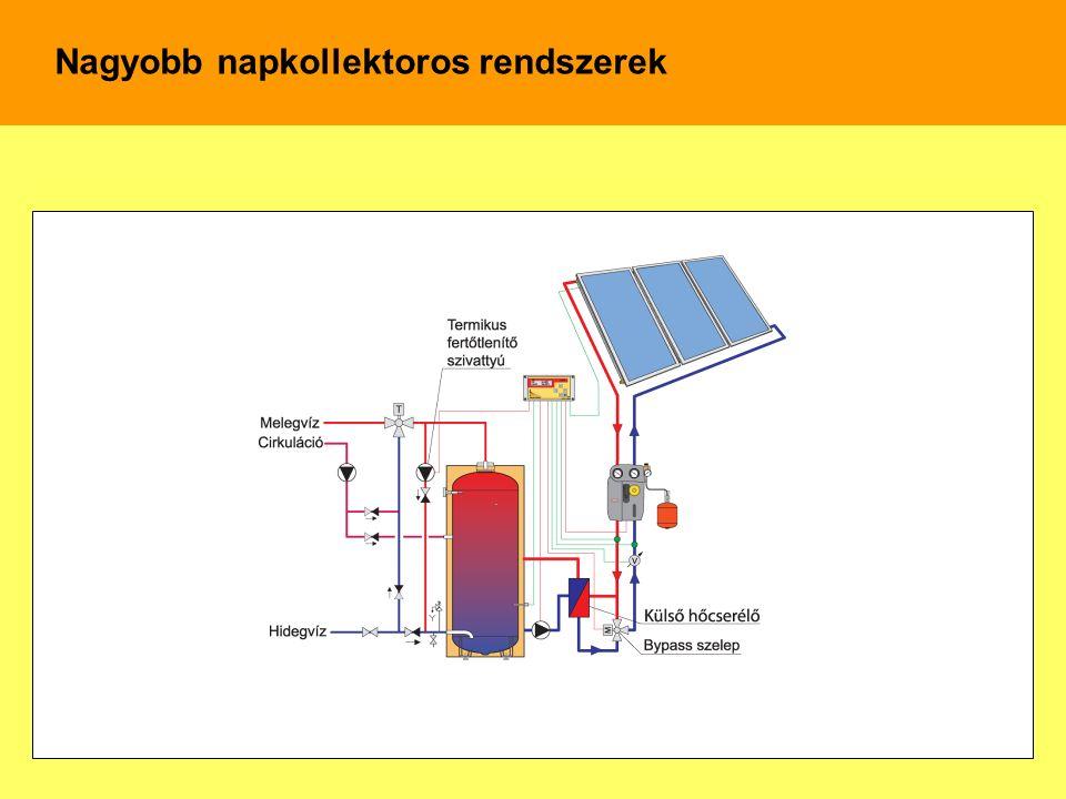 Nagyobb napkollektoros rendszerek