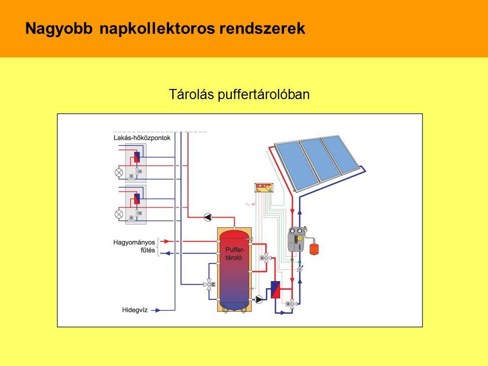 Tárolás puffertárolóban Nagyobb napkollektoros rendszerek