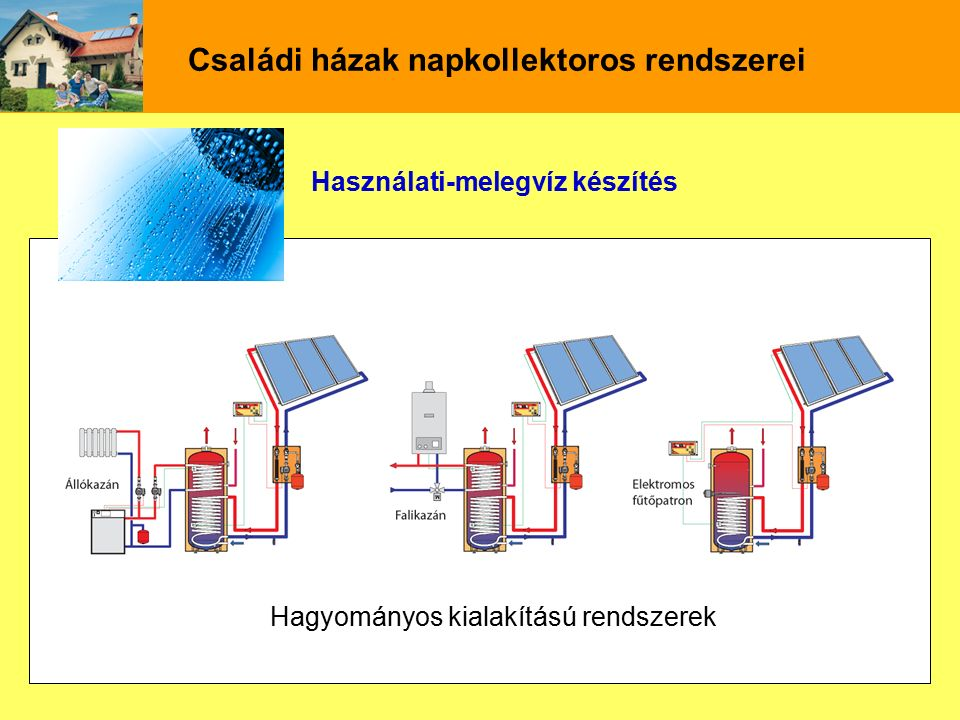 Családi házak napkollektoros rendszerei Használati-melegvíz készítés Hagyományos kialakítású rendszerek