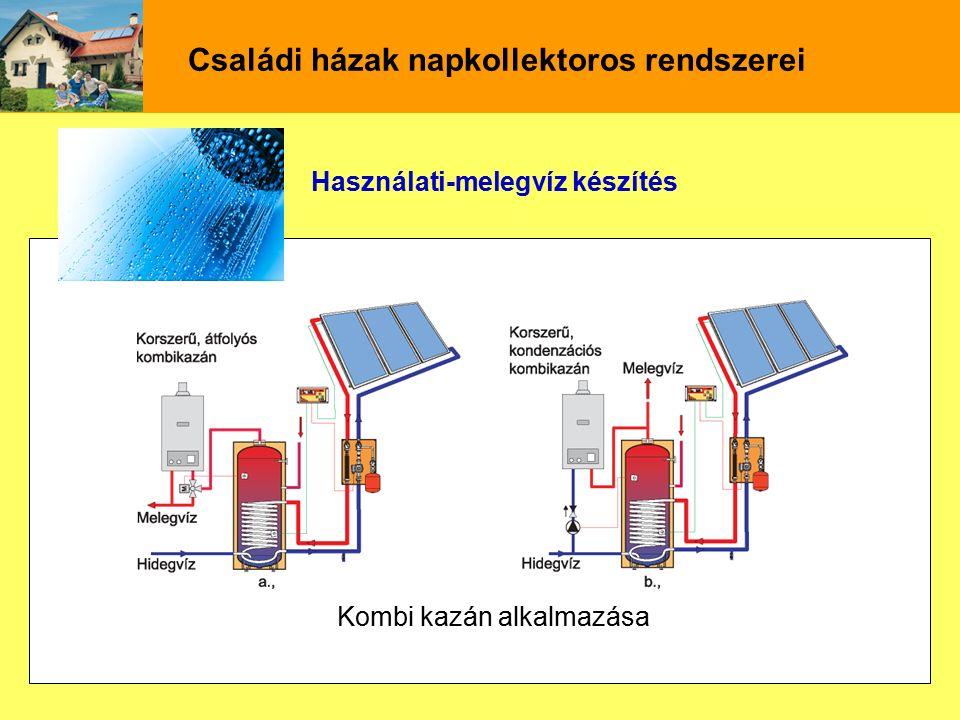 Üzembe helyezés: 2000 október Hőmennyiség, 2010 október: 2342,064 GJ = 650573 kWh Hasznos napkollektor felület: 50 db x 1,78 m 2 = 89 m 2 Éves fajlagos hasznosítás: 650573 kWh / (10 év x 89 m 2 ) = 731 kWh/(m 2 xév) Éves hatásfok: ~52% CO 2 kibocsátás megtakarítás: ~210 t A napkollektorokkal hasznosítható hőenergia