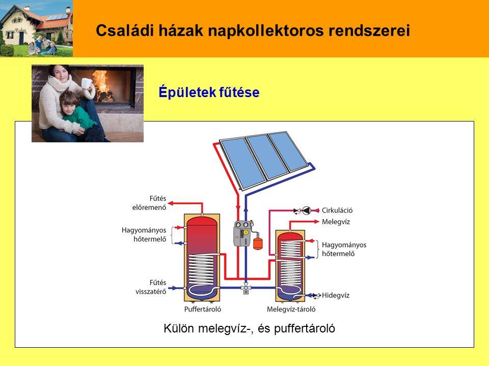 Köszönöm a figyelmet.Gázközösség szakmai nap, Szekszárd, 2012.