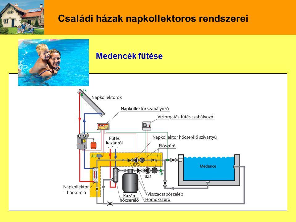 Családi házak napkollektoros rendszerei Medencék fűtése