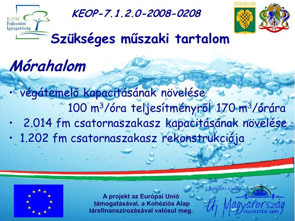 KEOP-7.1.2.0-2008-0208 Szükséges műszaki tartalom Mórahalom végátemelő kapacitásának növelése 100 m 3 /óra teljesítményről 170 m 3 /órára 2.014 fm csatornaszakasz kapacitásának növelése 1.202 fm csatornaszakasz rekonstrukciója