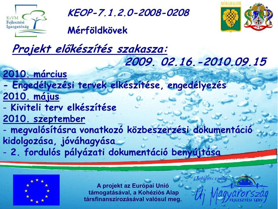 KEOP-7.1.2.0-2008-0208 Mérföldkövek Projekt előkészítés szakasza: 2009.