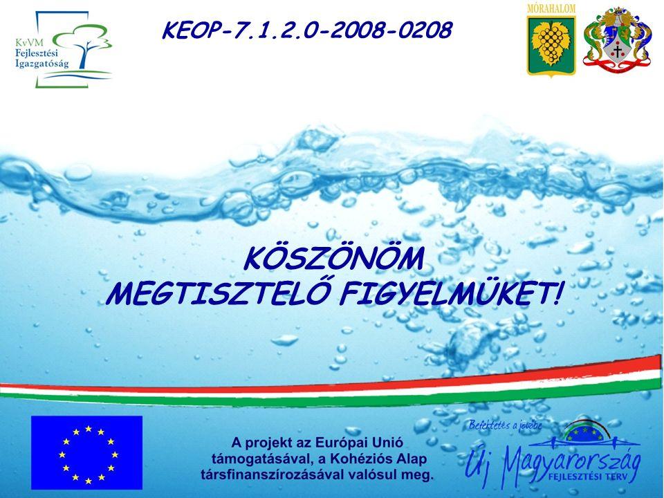 KEOP-7.1.2.0-2008-0208 KÖSZÖNÖM MEGTISZTELŐ FIGYELMÜKET!